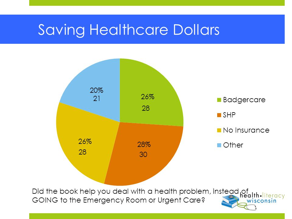 Saving Healthcare Dollars 21