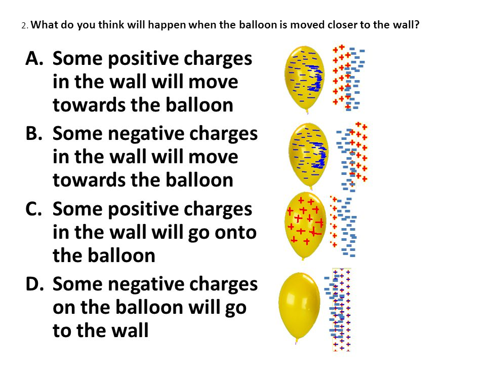 2. What do you think will happen when the balloon is moved closer to the wall? A.Some positive charges in the wall will move towards the balloon B.Som