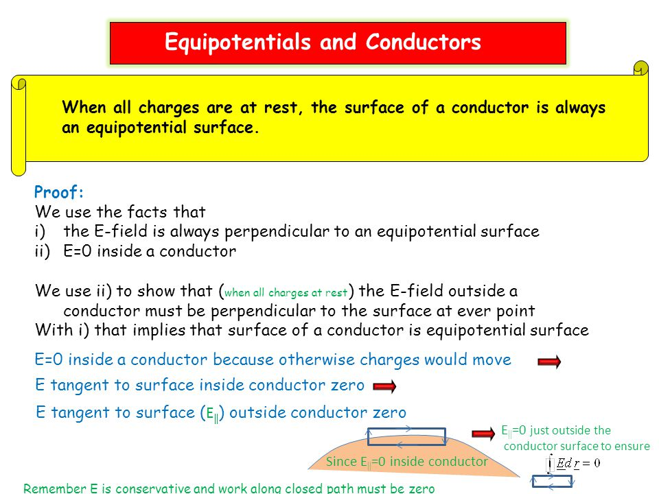 When all charges are at rest, the surface of a conductor is always an equipotential surface. Proof: We use the facts that i)the E-field is always perp