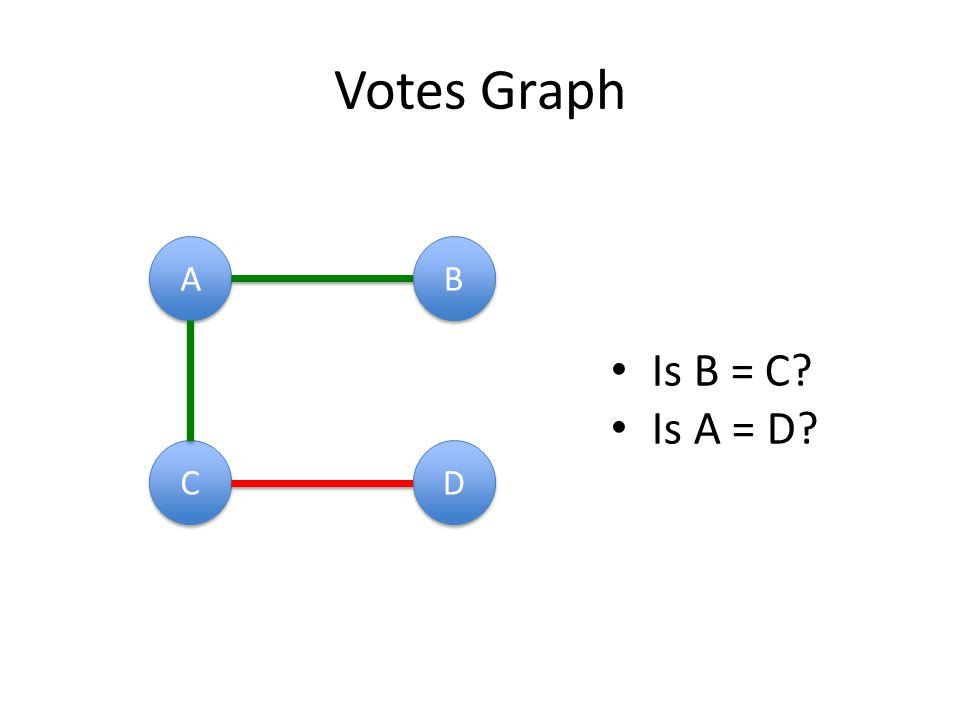 A A B B C C D D Is B = C Is A = D