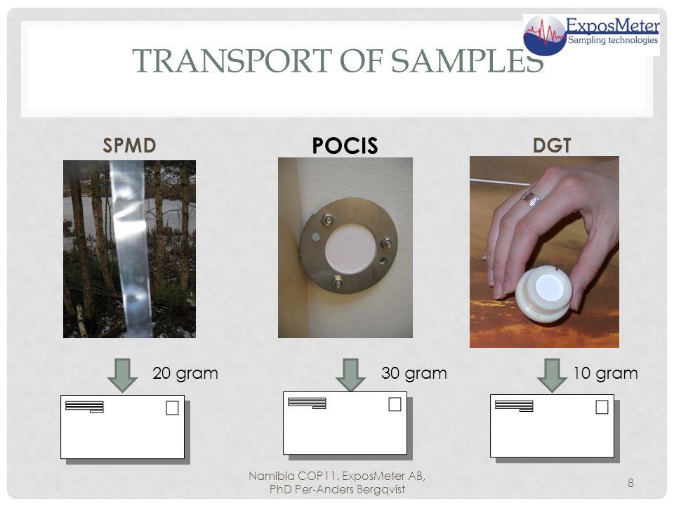 TRANSPORT OF SAMPLES SPMDDGT Namibia COP11. ExposMeter AB, PhD Per-Anders Bergqvist 8 df POCIS 20 gram30 gram10 gram
