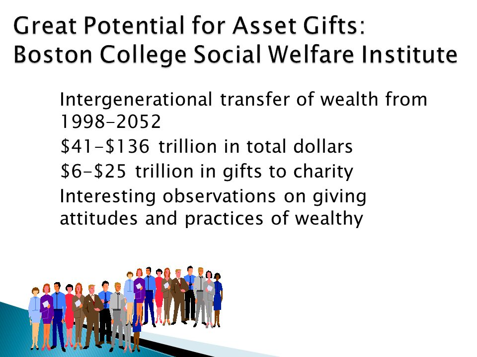  Intergenerational transfer of wealth from 1998-2052  $41-$136 trillion in total dollars  $6-$25 trillion in gifts to charity  Interesting observations on giving attitudes and practices of wealthy