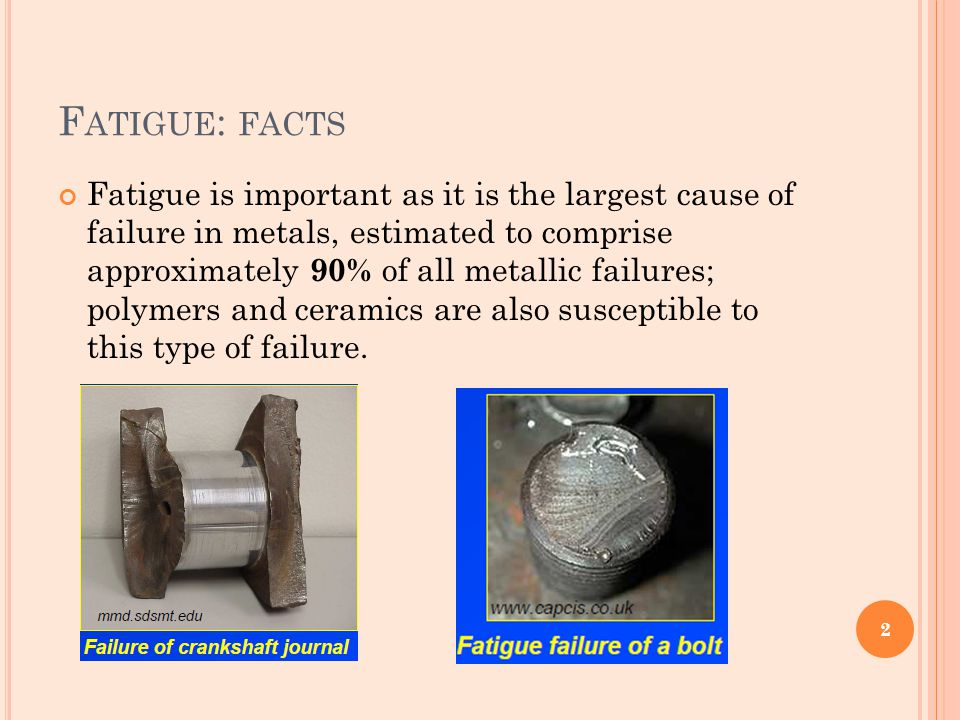 F ATIGUE FAILURE 3 Fatigue failures occur due to cyclic loading at stresses below a material's yield strength https://www.youtube.com/watch?v=dGQf UWvP0II