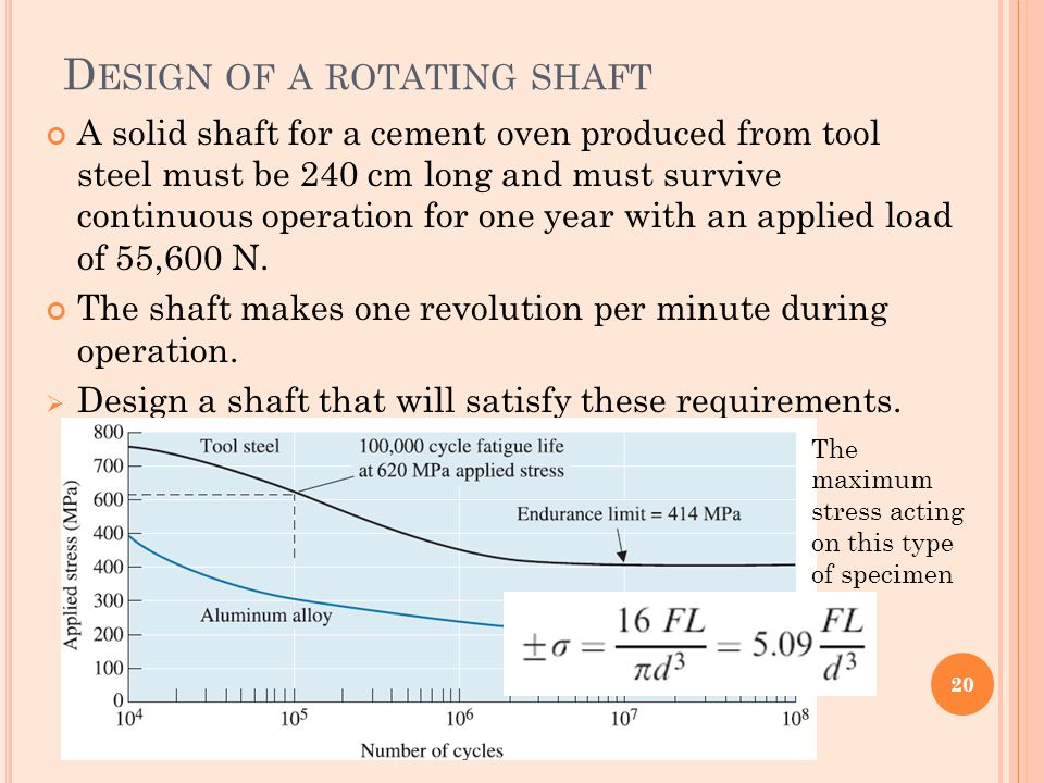 D ESIGN OF A ROTATING SHAFT A solid shaft for a cement oven produced from tool steel must be 240 cm long and must survive continuous operation for one