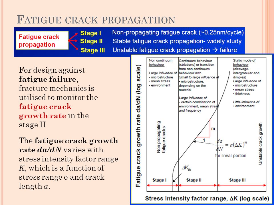 F ATIGUE CRACK PROPAGATIION For design against fatigue failure, fracture mechanics is utilised to monitor the fatigue crack growth rate in the stage I