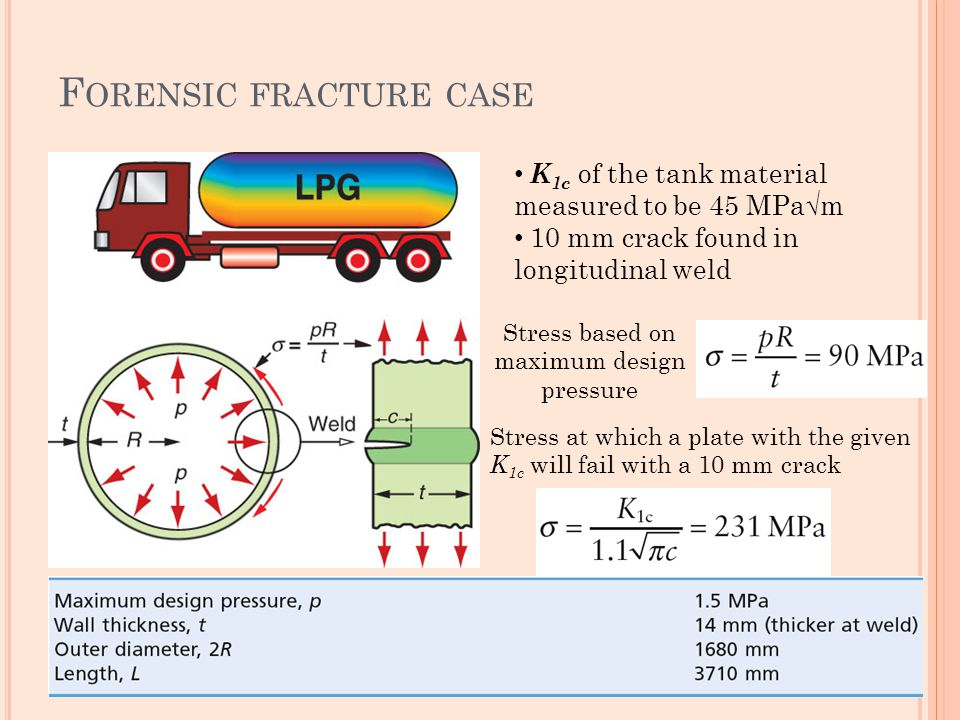 F ORENSIC FRACTURE CASE 32 K 1c of the tank material measured to be 45 MPa√m 10 mm crack found in longitudinal weld Stress based on maximum design pre