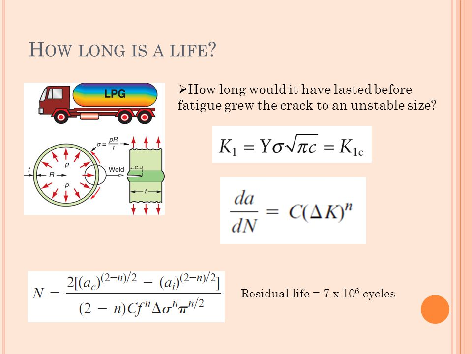 H OW LONG IS A LIFE ?  How long would it have lasted before fatigue grew the crack to an unstable size? Residual life = 7 x 10 6 cycles