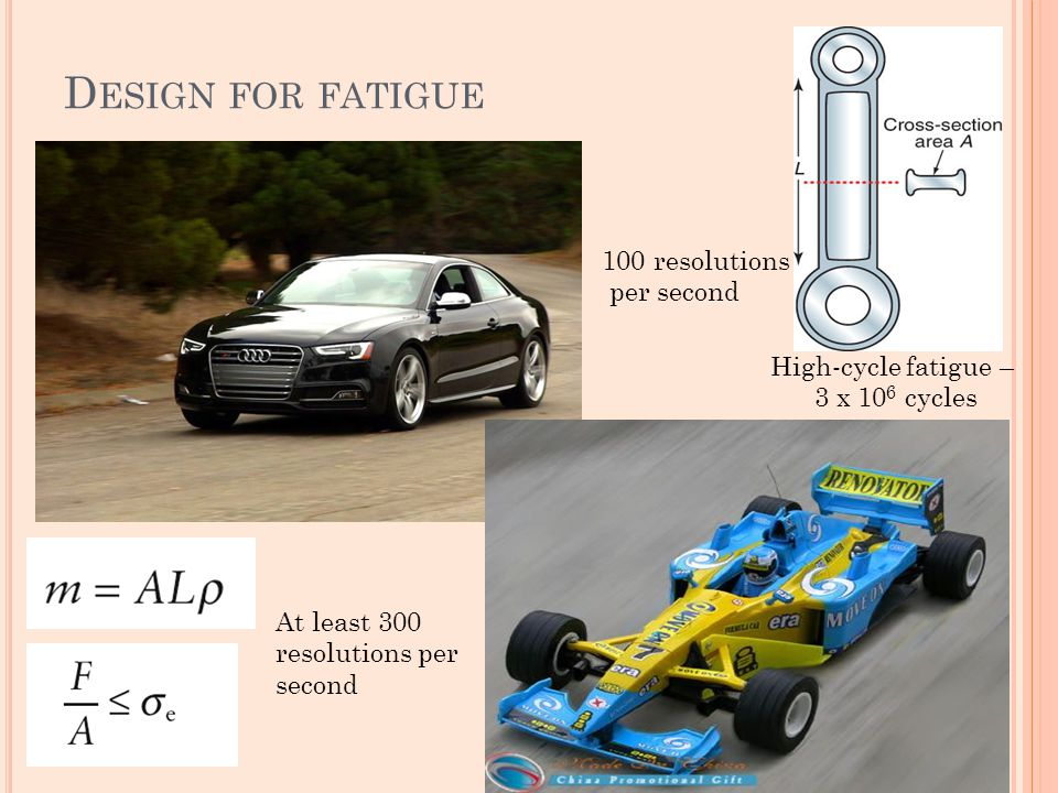 D ESIGN FOR FATIGUE 34 100 resolutions per second At least 300 resolutions per second High-cycle fatigue – 3 x 10 6 cycles