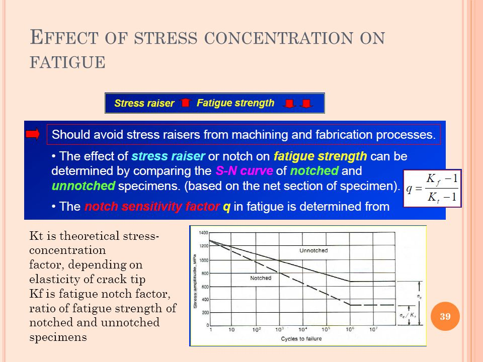 E FFECT OF STRESS CONCENTRATION ON FATIGUE Kt is theoretical stress- concentration factor, depending on elasticity of crack tip Kf is fatigue notch fa