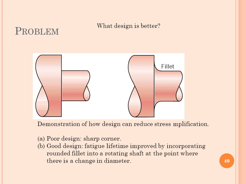 P ROBLEM Demonstration of how design can reduce stress mplification. (a)Poor design: sharp corner. (b)Good design: fatigue lifetime improved by incorp
