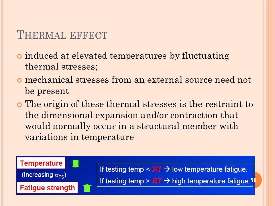 T HERMAL EFFECT induced at elevated temperatures by fluctuating thermal stresses; mechanical stresses from an external source need not be present The