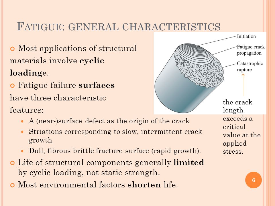 F ATIGUE : GENERAL CHARACTERISTICS Most applications of structural materials involve cyclic loading e. Fatigue failure surfaces have three characteris