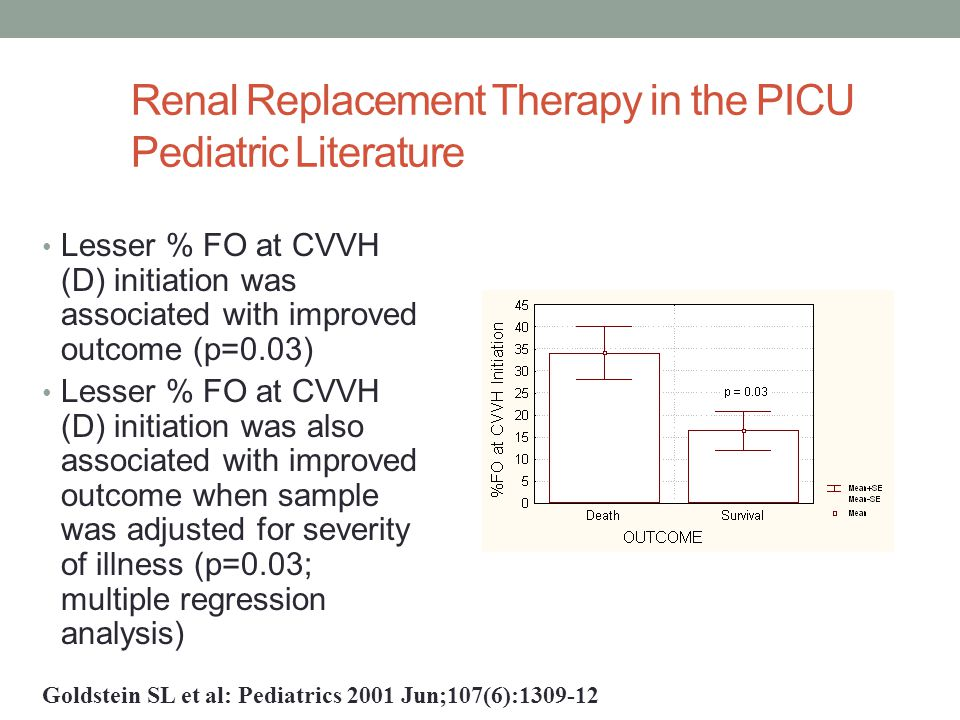 Renal Replacement Therapy in the PICU Pediatric Literature Lesser % FO at CVVH (D) initiation was associated with improved outcome (p=0.03) Lesser % FO at CVVH (D) initiation was also associated with improved outcome when sample was adjusted for severity of illness (p=0.03; multiple regression analysis) Goldstein SL et al: Pediatrics 2001 Jun;107(6):1309-12