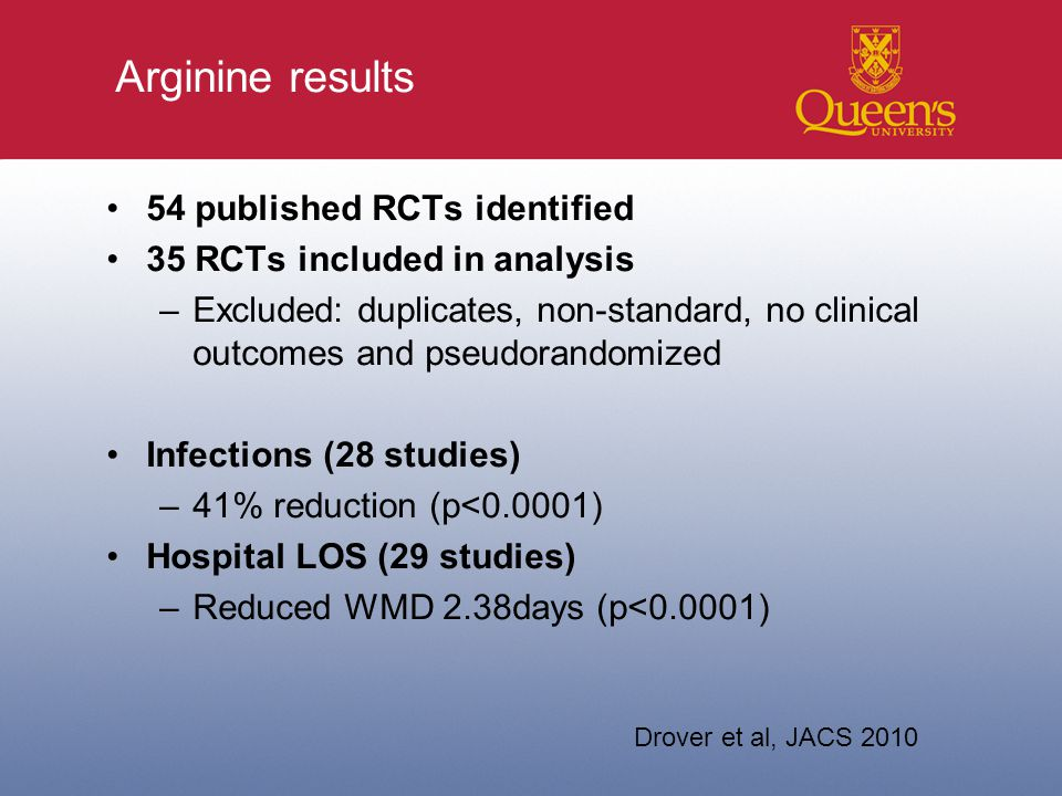 Arginine results 54 published RCTs identified 35 RCTs included in analysis –Excluded: duplicates, non-standard, no clinical outcomes and pseudorandomized Infections (28 studies) –41% reduction (p<0.0001) Hospital LOS (29 studies) –Reduced WMD 2.38days (p<0.0001) Drover et al, JACS 2010