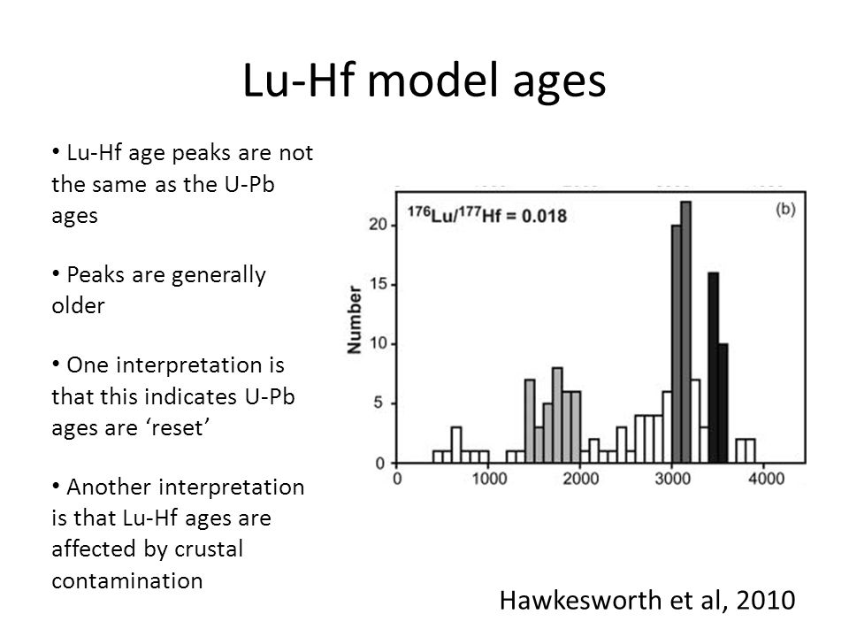 Lu-Hf model ages Hawkesworth et al, 2010 Lu-Hf age peaks are not the same as the U-Pb ages Peaks are generally older One interpretation is that this indicates U-Pb ages are 'reset' Another interpretation is that Lu-Hf ages are affected by crustal contamination