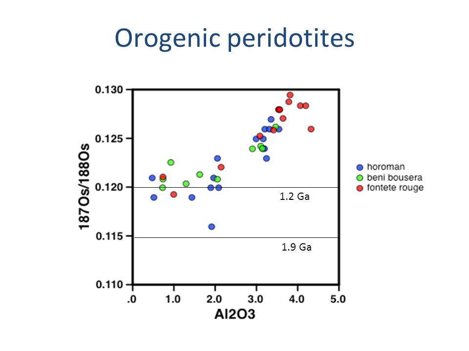 1.2 Ga 1.9 Ga Orogenic peridotites