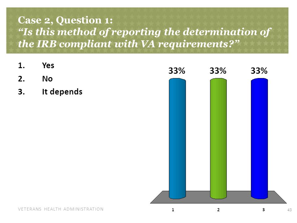 VETERANS HEALTH ADMINISTRATION Case 2, Question 1: Is this method of reporting the determination of the IRB compliant with VA requirements 43 1.Yes 2.No 3.It depends