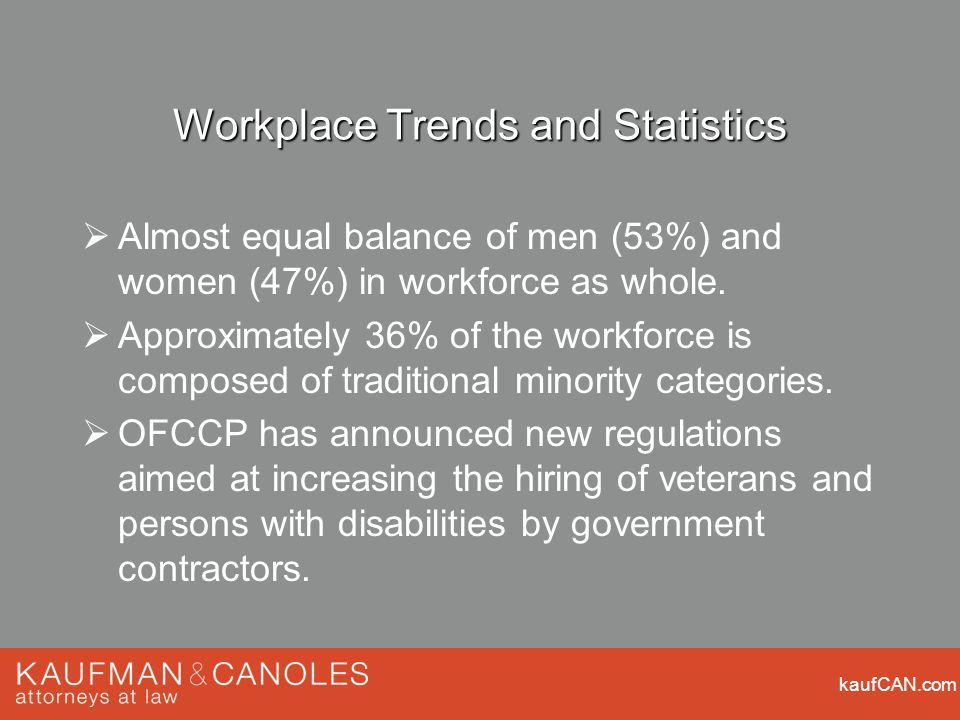 kaufCAN.com Workplace Trends and Statistics  Almost equal balance of men (53%) and women (47%) in workforce as whole.