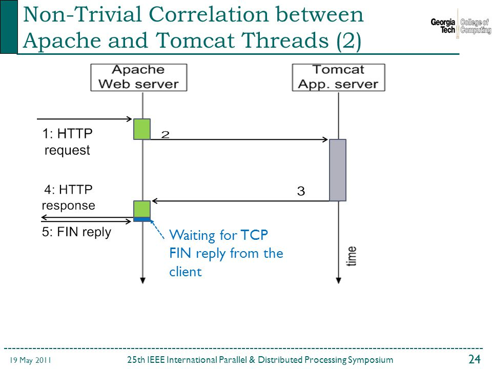 24 25th IEEE International Parallel & Distributed Processing Symposium 19 May 2011 Non-Trivial Correlation between Apache and Tomcat Threads (2) Waiting for TCP FIN reply from the client