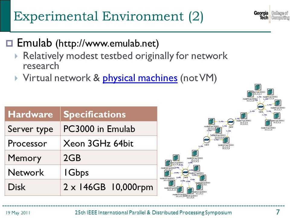 77  Emulab (   Relatively modest testbed originally for network research  Virtual network & physical machines (not VM) Experimental Environment (2) 25th IEEE International Parallel & Distributed Processing Symposium 19 May 2011 HardwareSpecifications Server typePC3000 in Emulab ProcessorXeon 3GHz 64bit Memory2GB Network1Gbps Disk2 x 146GB 10,000rpm