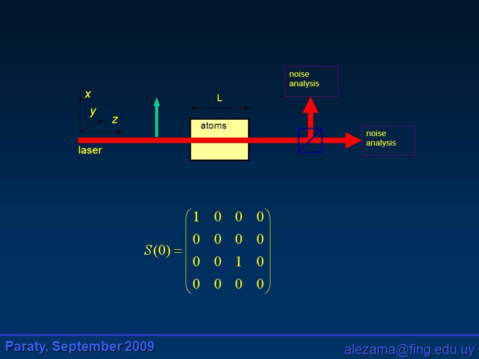 Paraty, September 2009 alezama@fing.edu.uy atoms x y z noise analysis laser L