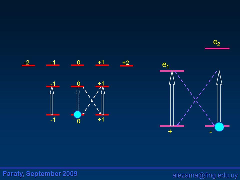 Paraty, September 2009 alezama@fing.edu.uy 0 +1 +2 -2 0 +1 0 +1 e2e2 e1e1 +-