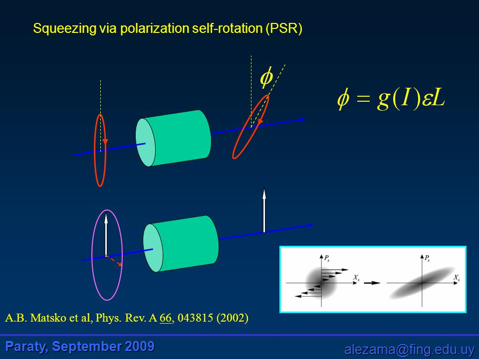 Paraty, September 2009 alezama@fing.edu.uy Squeezing via polarization self-rotation (PSR) A.B.