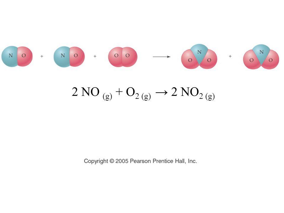 2 NO (g) + O 2 (g) → 2 NO 2 (g)