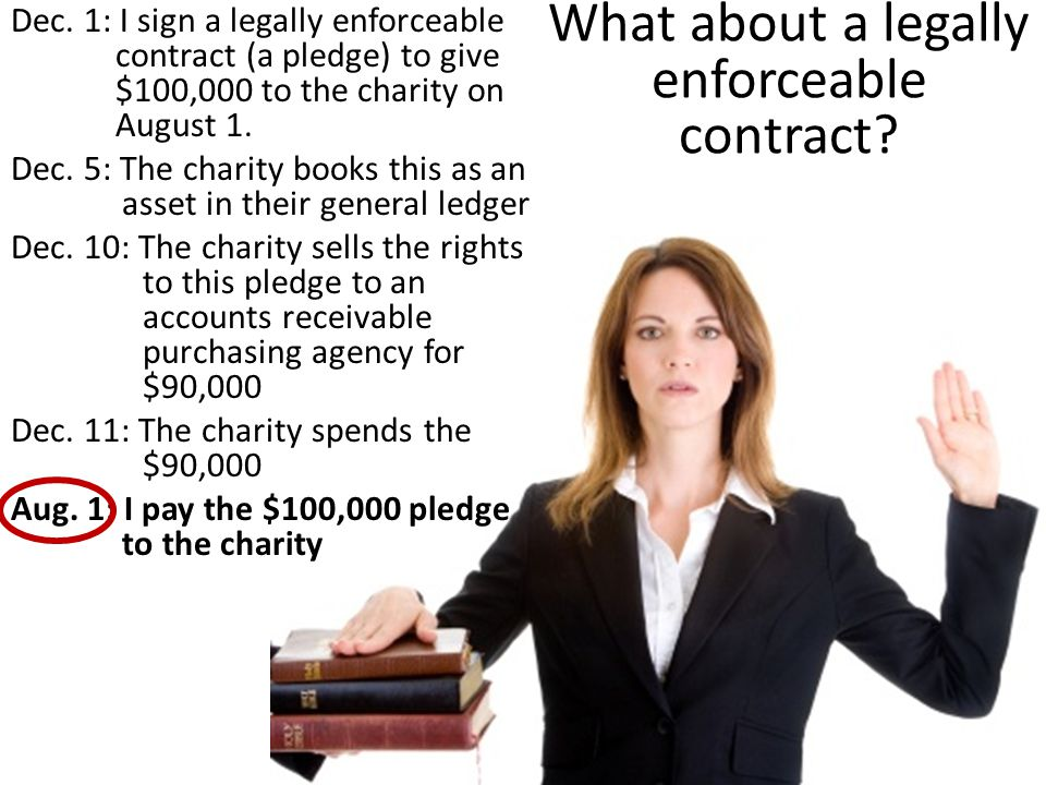 What about a legally enforceable contract? Dec. 1: I sign a legally enforceable contract (a pledge) to give $100,000 to the charity on August 1. Dec.
