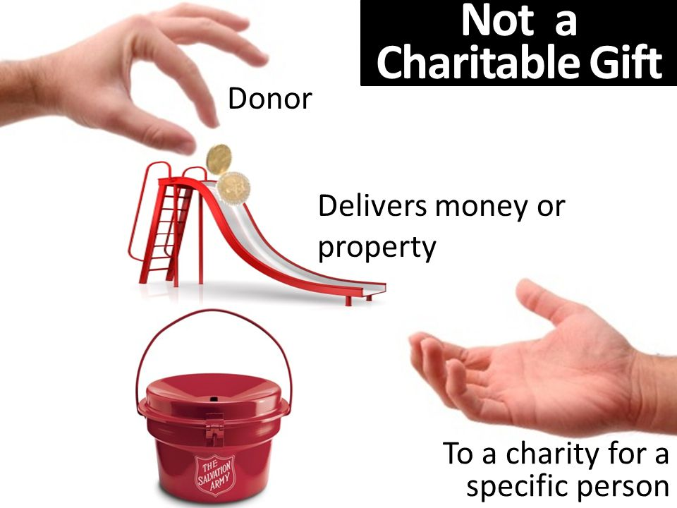 Donor To a charity for a specific person Delivers money or property Not a Charitable Gift
