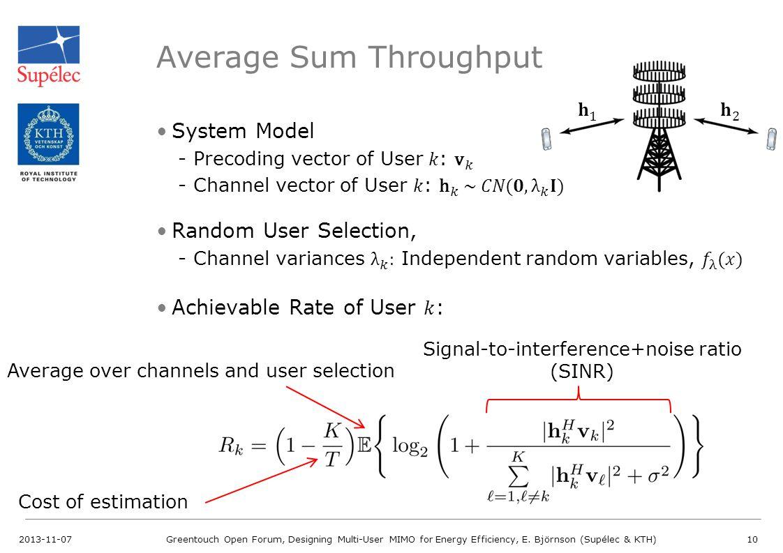 Average Sum Throughput 2013-11-07Greentouch Open Forum, Designing Multi-User MIMO for Energy Efficiency, E. Björnson (Supélec & KTH)10 Cost of estimat
