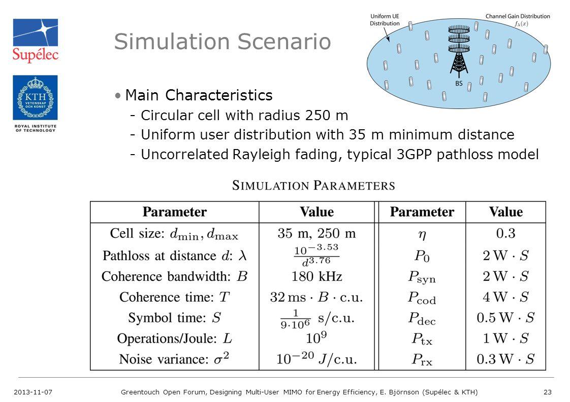 Simulation Scenario Main Characteristics -Circular cell with radius 250 m -Uniform user distribution with 35 m minimum distance -Uncorrelated Rayleigh