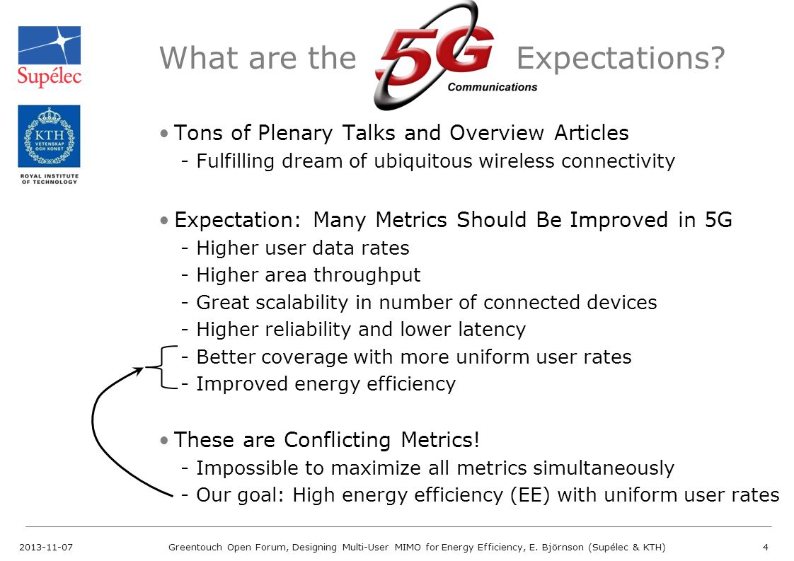 What are the Expectations? Tons of Plenary Talks and Overview Articles -Fulfilling dream of ubiquitous wireless connectivity Expectation: Many Metrics