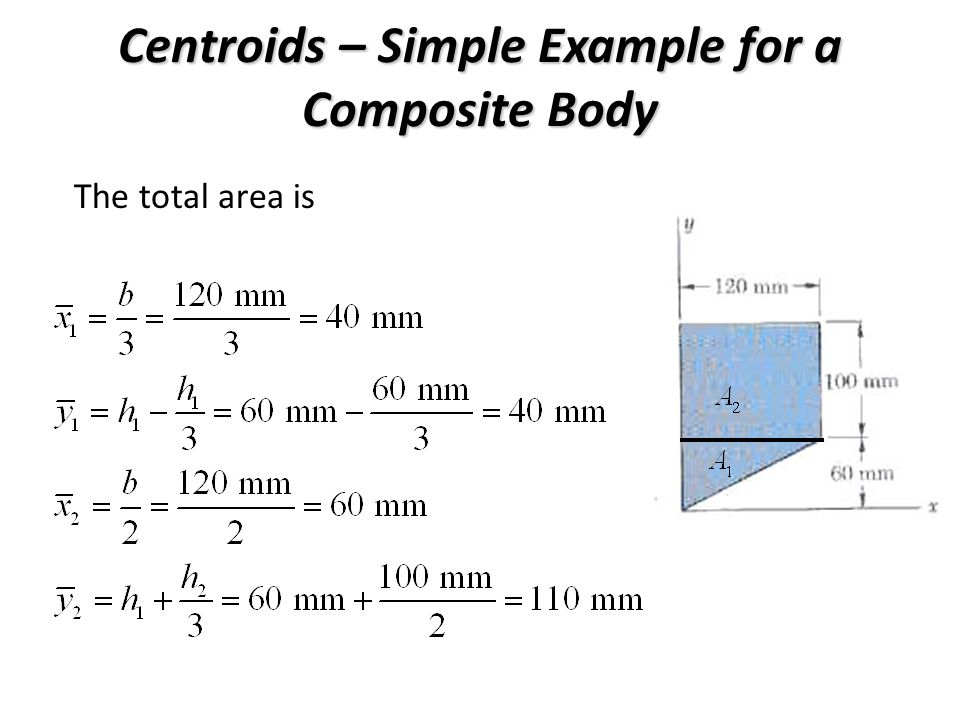 Centroids – Simple Example for a Composite Body The total area is