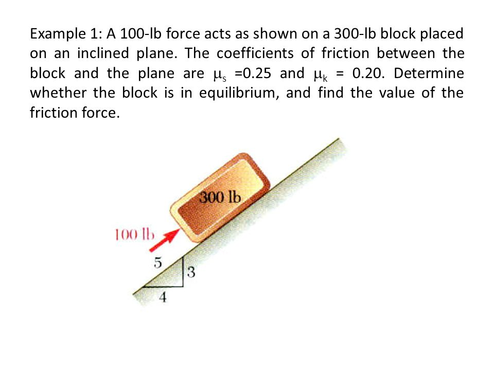 Example 1: A 100-lb force acts as shown on a 300-lb block placed on an inclined plane. The coefficients of friction between the block and the plane ar