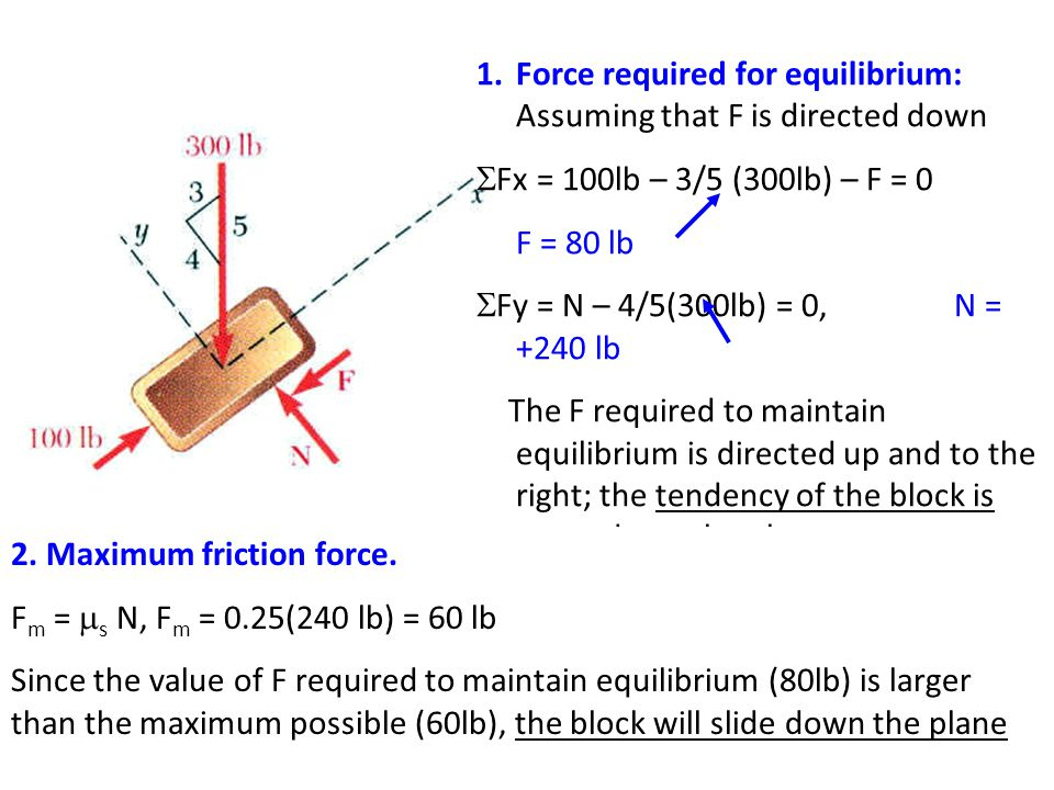 1.Force required for equilibrium: Assuming that F is directed down  Fx = 100lb – 3/5 (300lb) – F = 0 F = 80 lb  Fy = N – 4/5(300lb) = 0, N = +240 lb