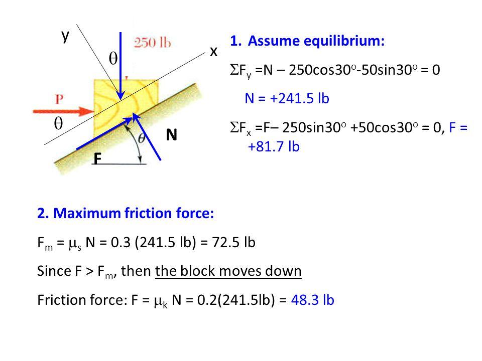   N F x y 1.Assume equilibrium:  F y =N – 250cos30 o -50sin30 o = 0 N = +241.5 lb  F x =F– 250sin30 o +50cos30 o = 0, F = +81.7 lb 2. Maximum fric