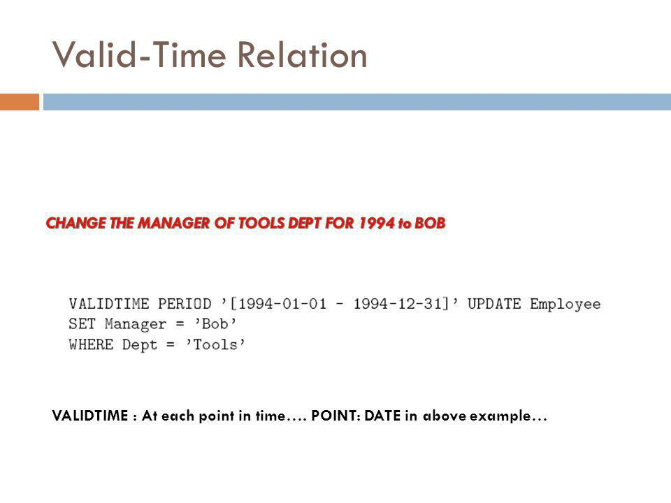 Valid-Time Relation VALIDTIME : At each point in time…. POINT: DATE in above example…