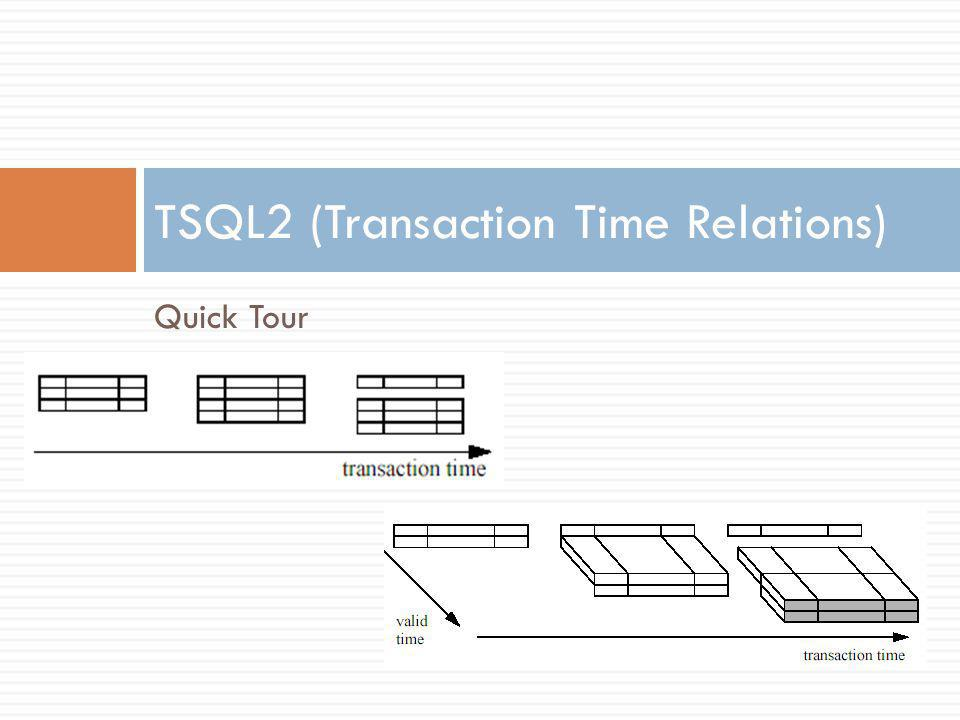 Quick Tour TSQL2 (Transaction Time Relations)