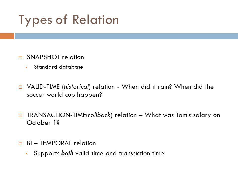 TEMPORAL (Valid-Time) RELATION