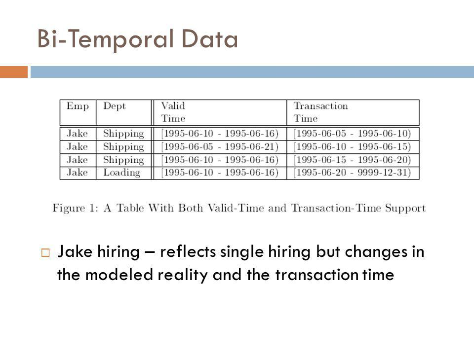 q: HISTORICAL TSQL QUERY : Give history of monthly salaries paid to employees (Sequence Query)