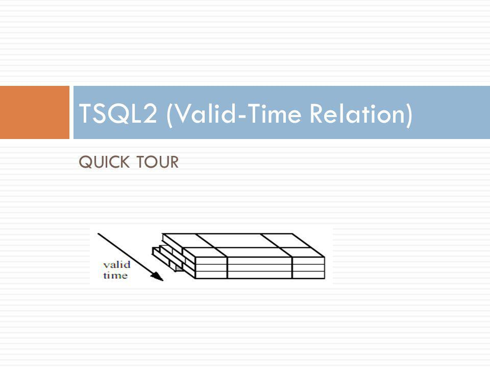 QUICK TOUR TSQL2 (Valid-Time Relation)