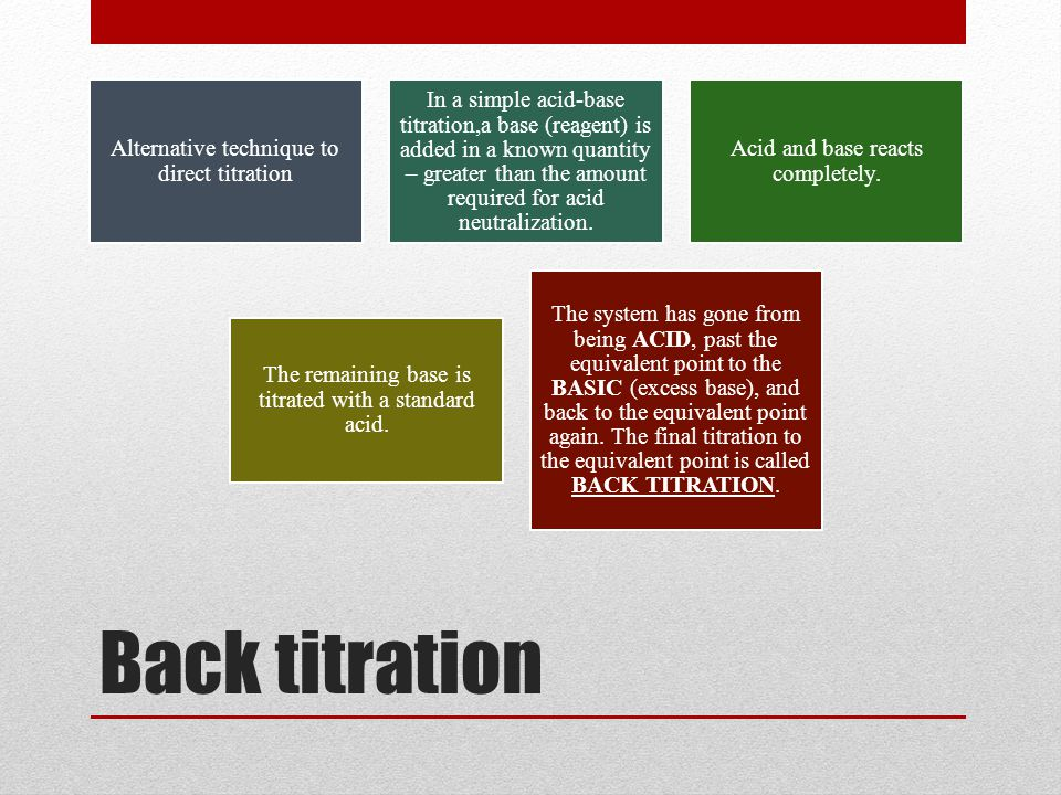 Back titration Alternative technique to direct titration In a simple acid-base titration,a base (reagent) is added in a known quantity – greater than