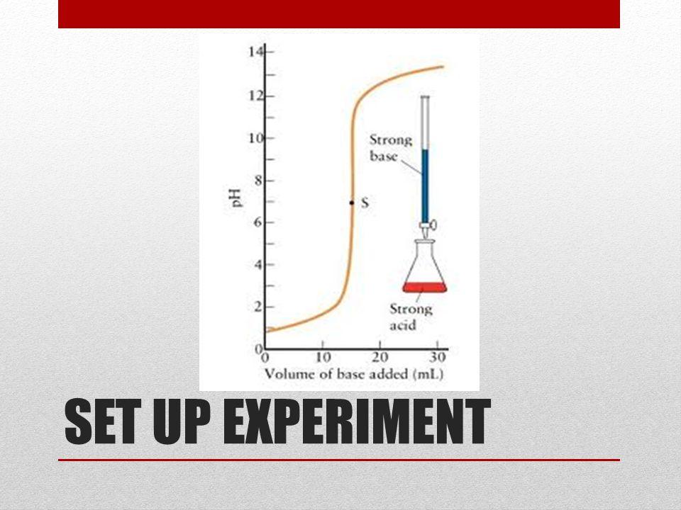 SET UP EXPERIMENT