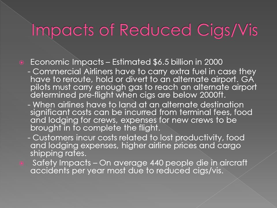  Economic Impacts – Estimated $6.5 billion in Commercial Airliners have to carry extra fuel in case they have to reroute, hold or divert to an alternate airport.