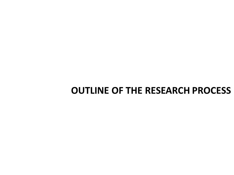 OUTLINE OF THE RESEARCH PROCESS