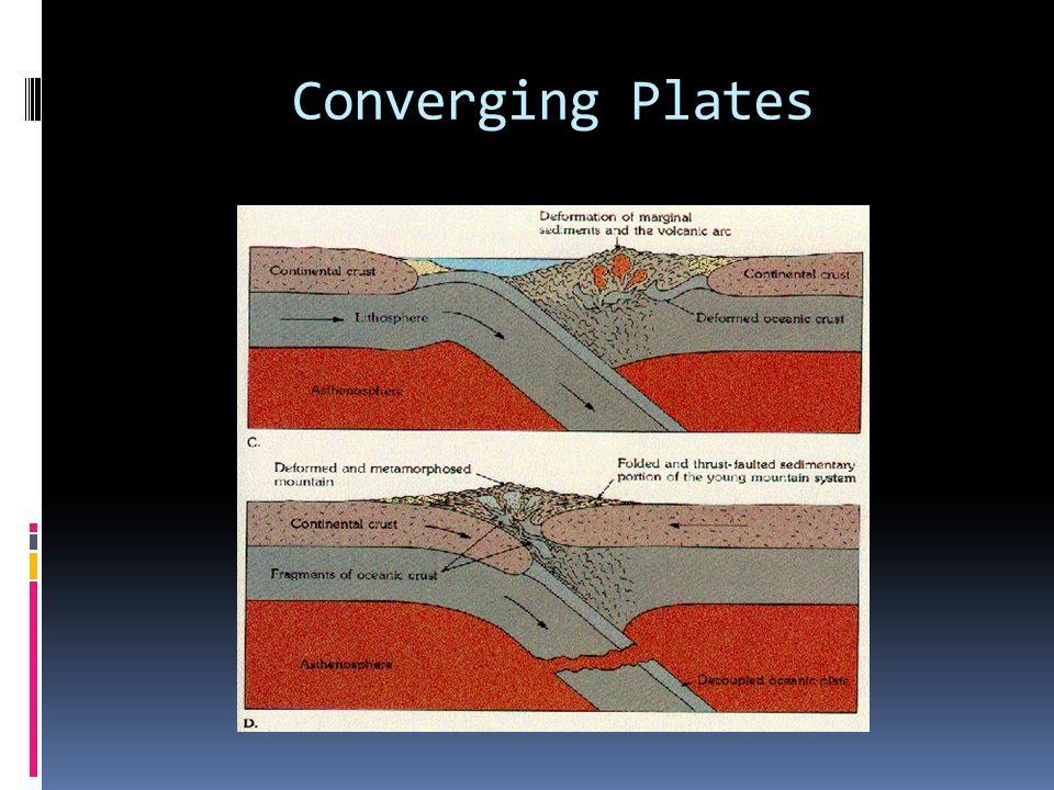 Converging Plates