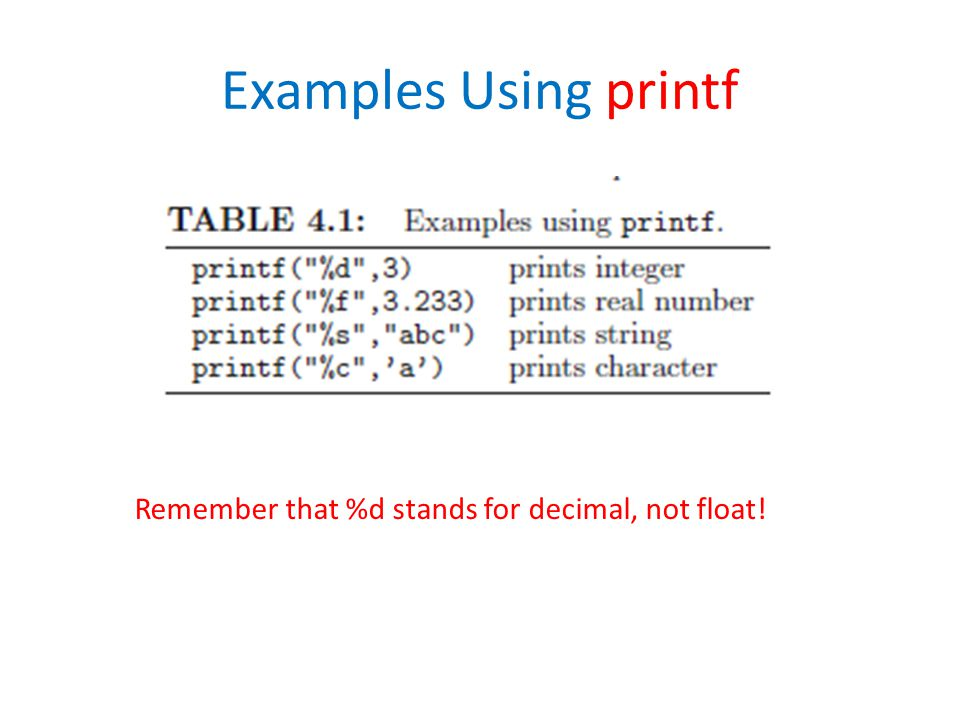 Examples Using printf Remember that %d stands for decimal, not float!