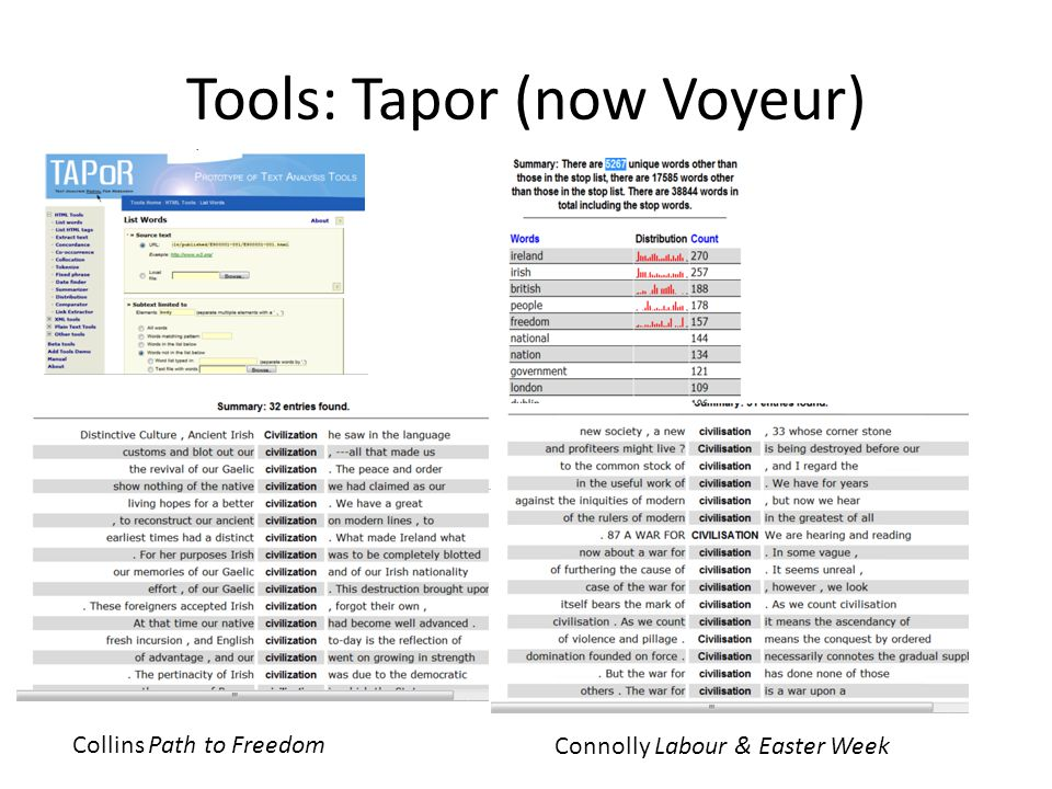 Tools: Tapor (now Voyeur) Collins Path to Freedom Connolly Labour & Easter Week