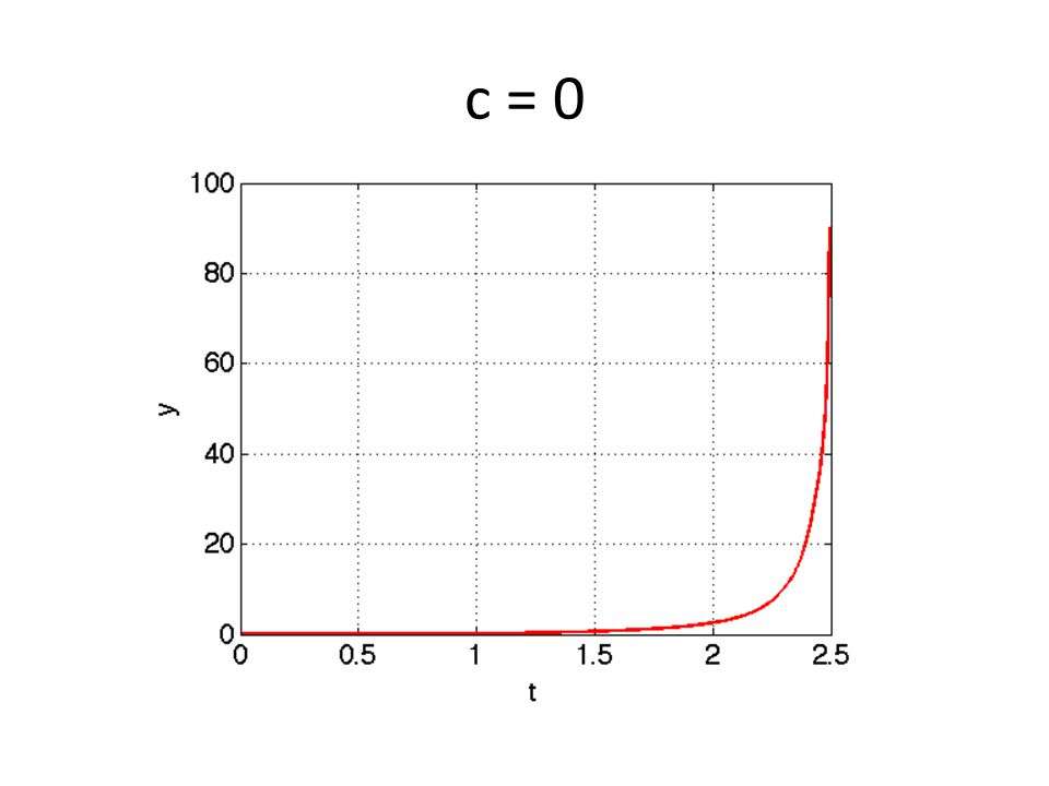 c = 0